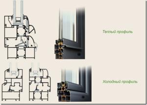 «Теплый» профиль для алюминиевых окон