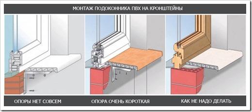 Подготовка к установке подоконника