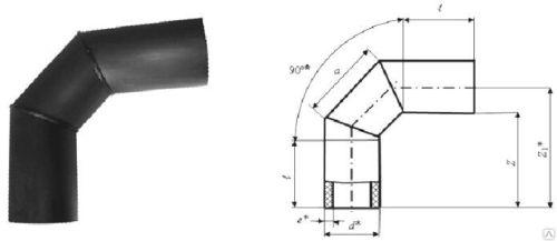 Как сделать отвод из трубы
