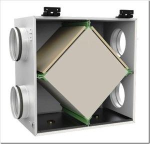 Основная проблема вентиляционных систем
