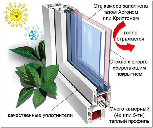 Минусы энергоэффективных окон