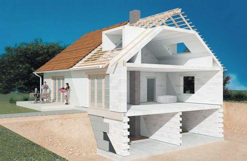 Из чего строить дом для постоянного проживания